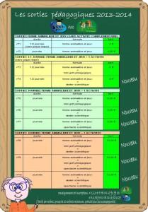 tableau-sorties-pédagogique-2013-14-site-LSF.